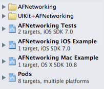 AFNetworking Workspace